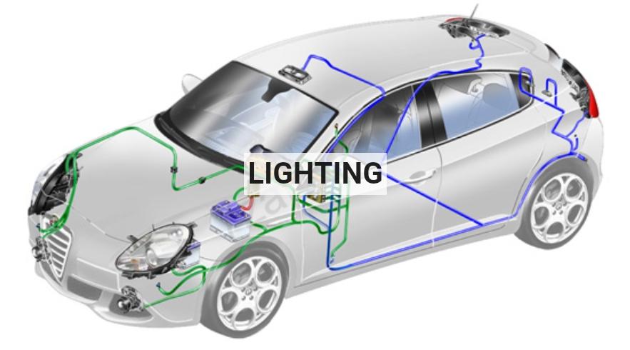 تعمیر خودرو تجهیزات جانبی